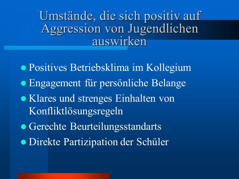 Umstände, die sich positiv auf Aggression von Jugendlichen auswirken