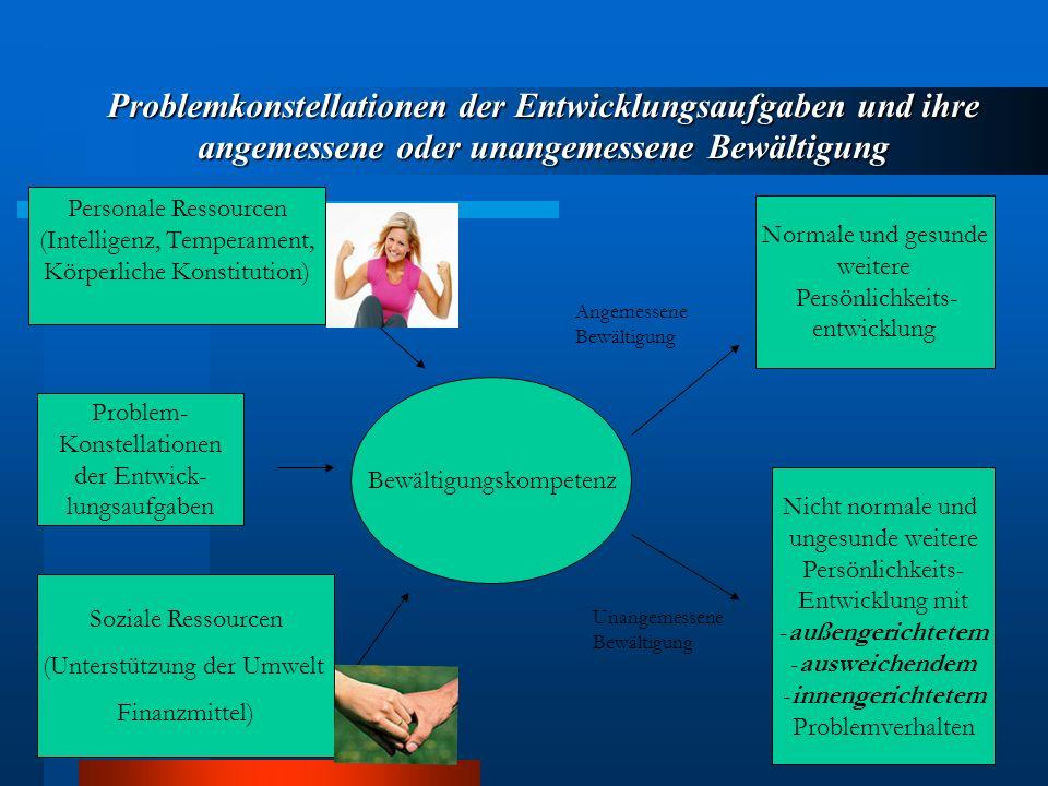 Problemkonstellationen der Entwicklungsaufgaben und ihre angemessene oder unangemessene Bewältigung