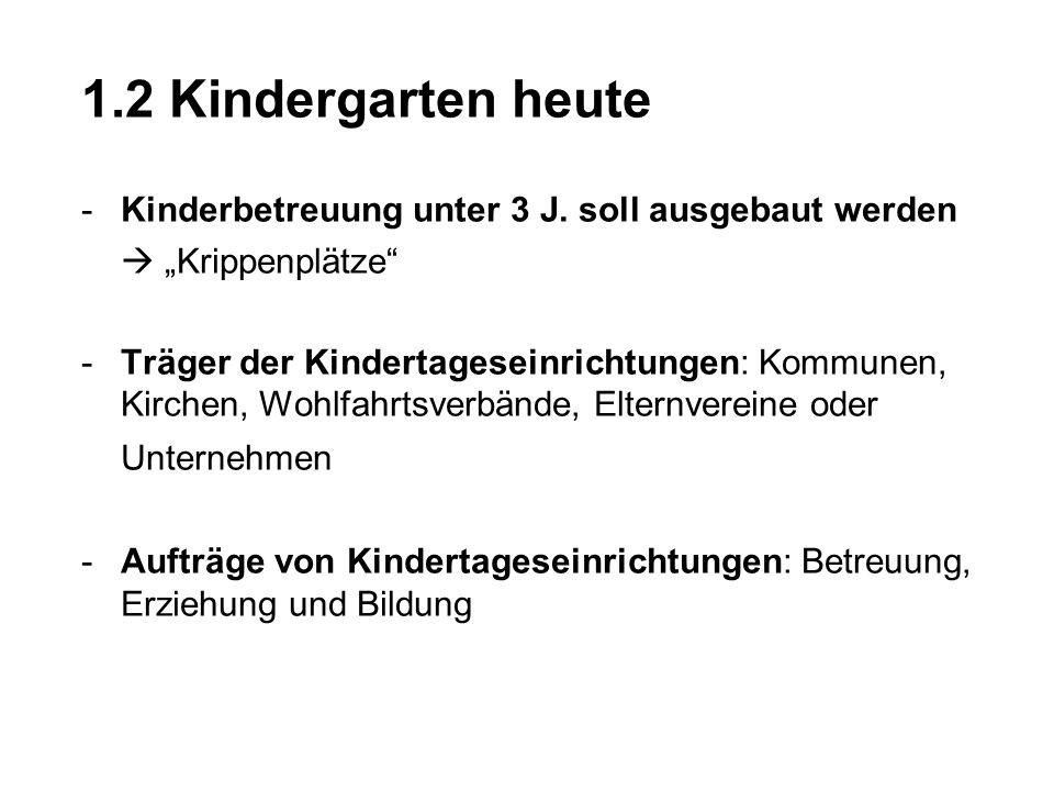 "1.2 Kindergarten heuteKinderbetreuung unter 3 J. soll ausgebaut werden.  ""Krippenplätze"