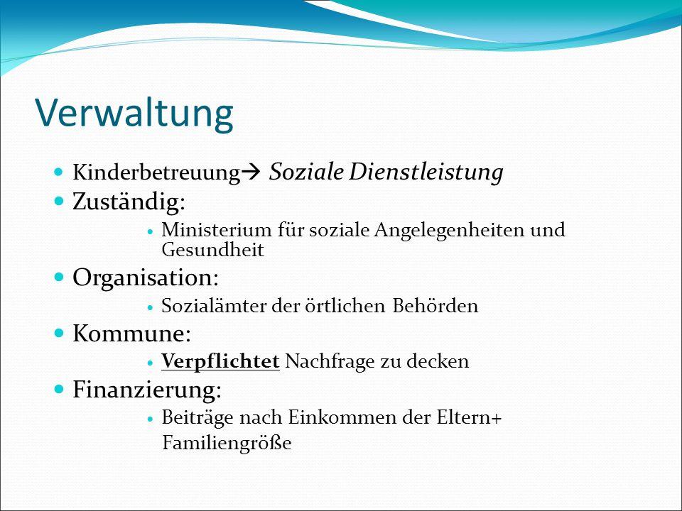 Verwaltung Zuständig: Organisation: Kommune: Finanzierung: