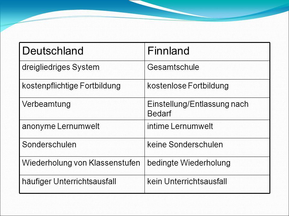 Deutschland Finnland dreigliedriges System Gesamtschule