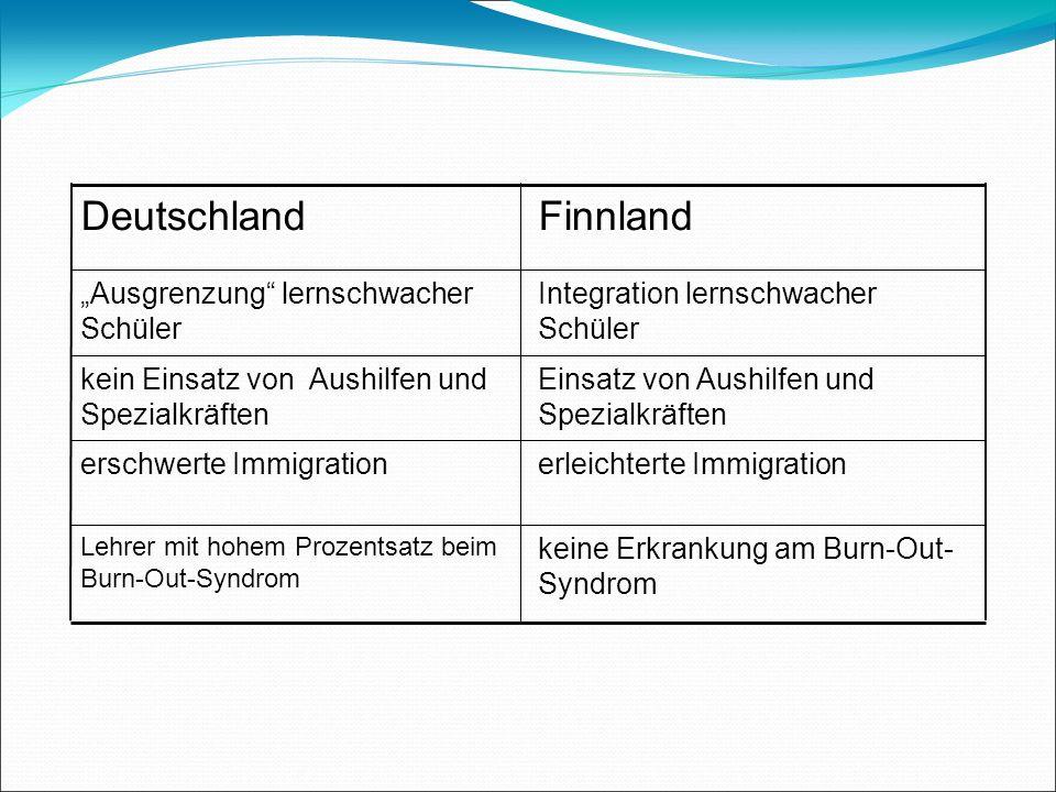 """Deutschland Finnland """"Ausgrenzung lernschwacher Schüler"""