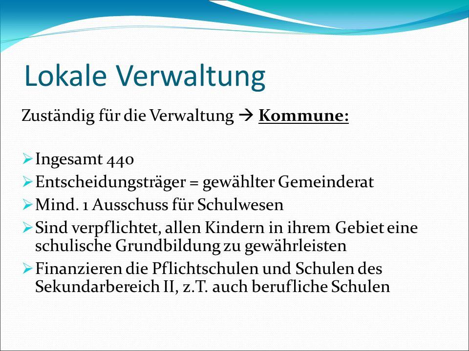 Lokale Verwaltung Zuständig für die Verwaltung  Kommune: Ingesamt 440
