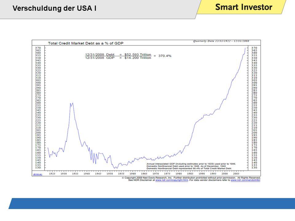 Verschuldung der USA I