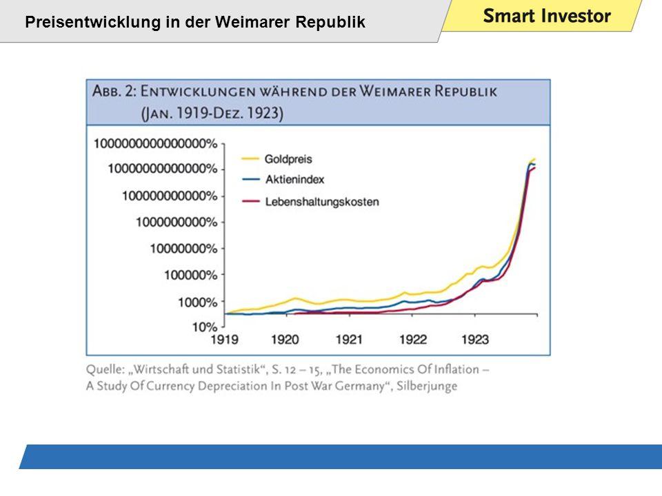 Preisentwicklung in der Weimarer Republik