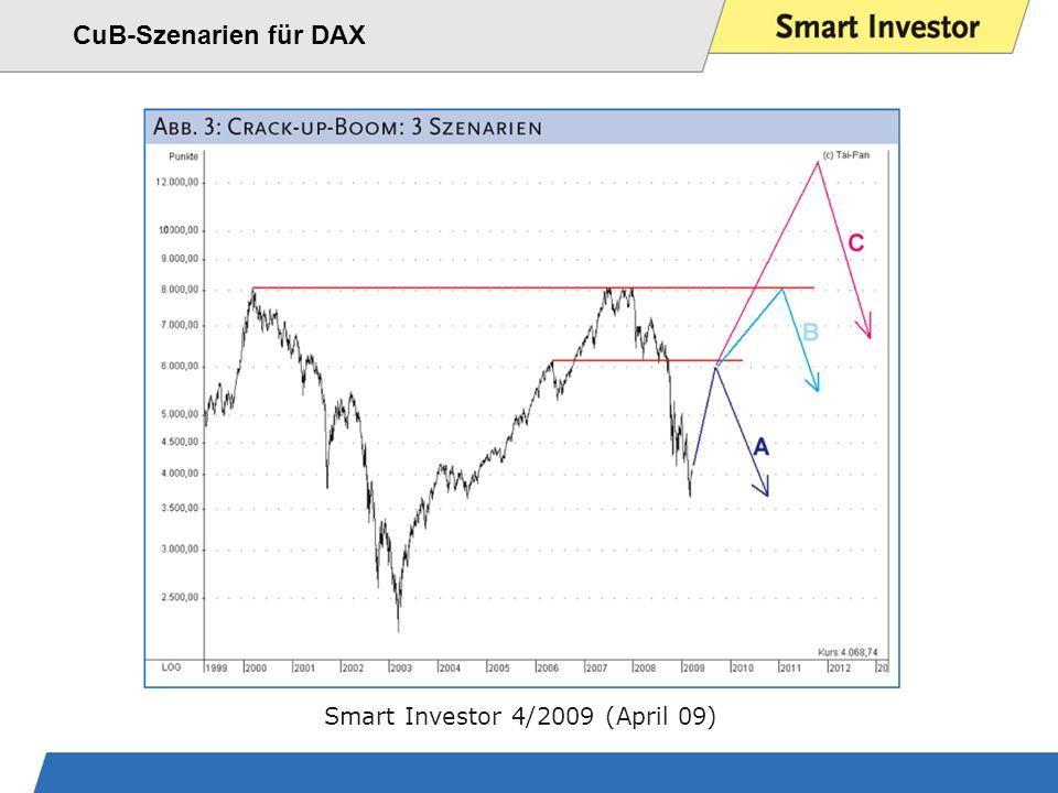 Smart Investor 4/2009 (April 09)