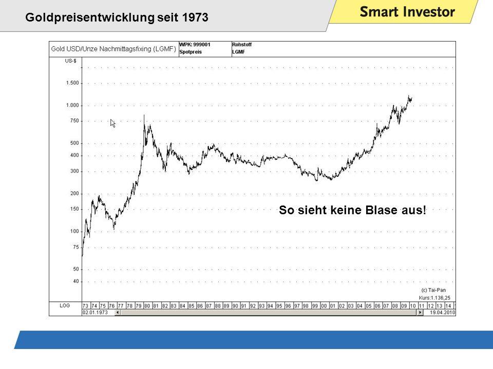 Goldpreisentwicklung seit 1973