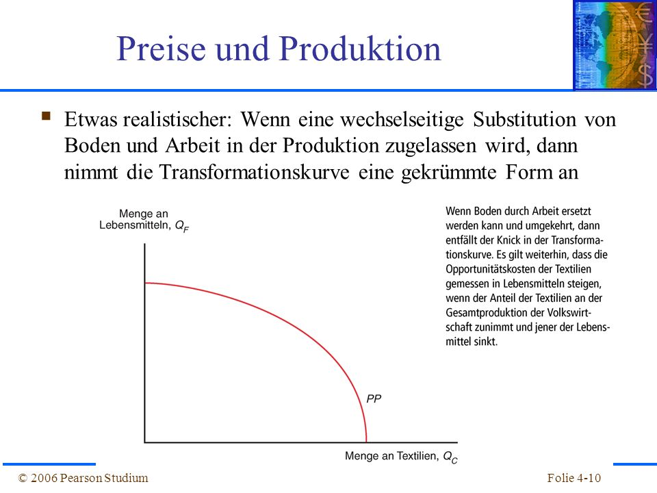 Preise und Produktion