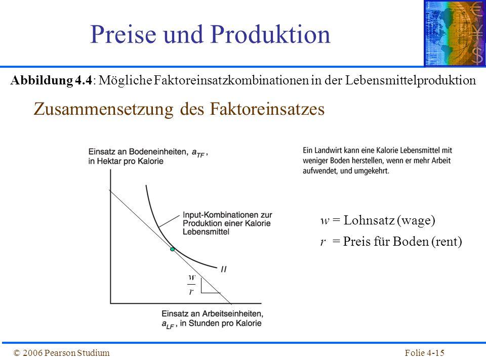 Preise und Produktion Zusammensetzung des Faktoreinsatzes