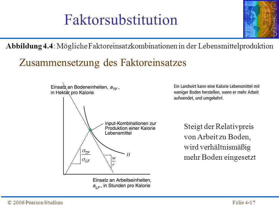 Faktorsubstitution Zusammensetzung des Faktoreinsatzes