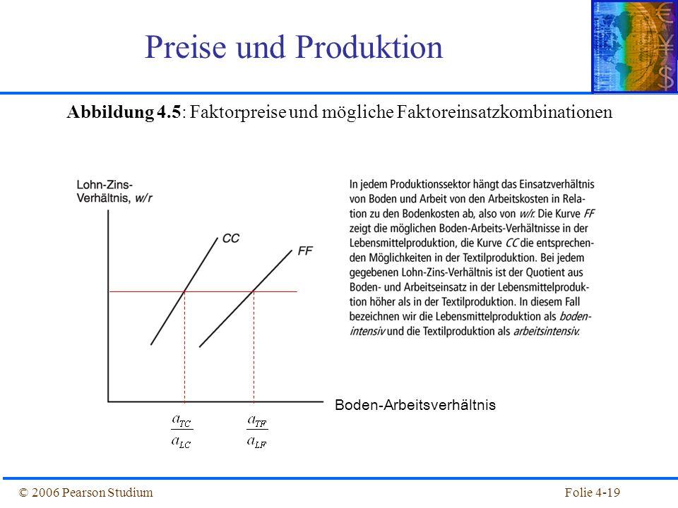 Abbildung 4.5: Faktorpreise und mögliche Faktoreinsatzkombinationen
