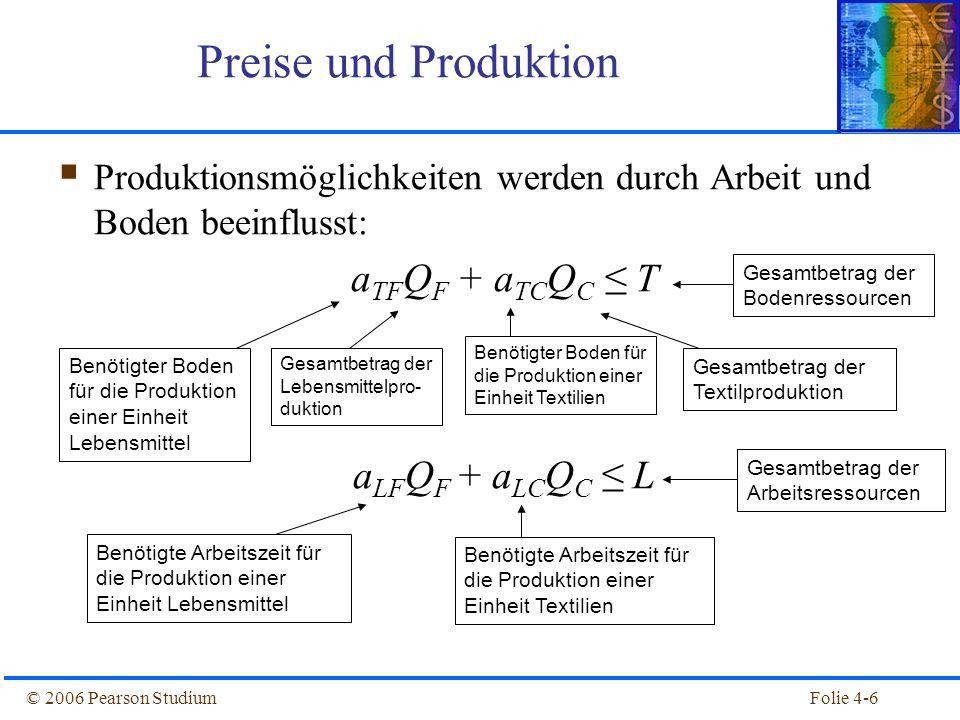 Preise und Produktion aTFQF + aTCQC ≤ T aLFQF + aLCQC ≤ L