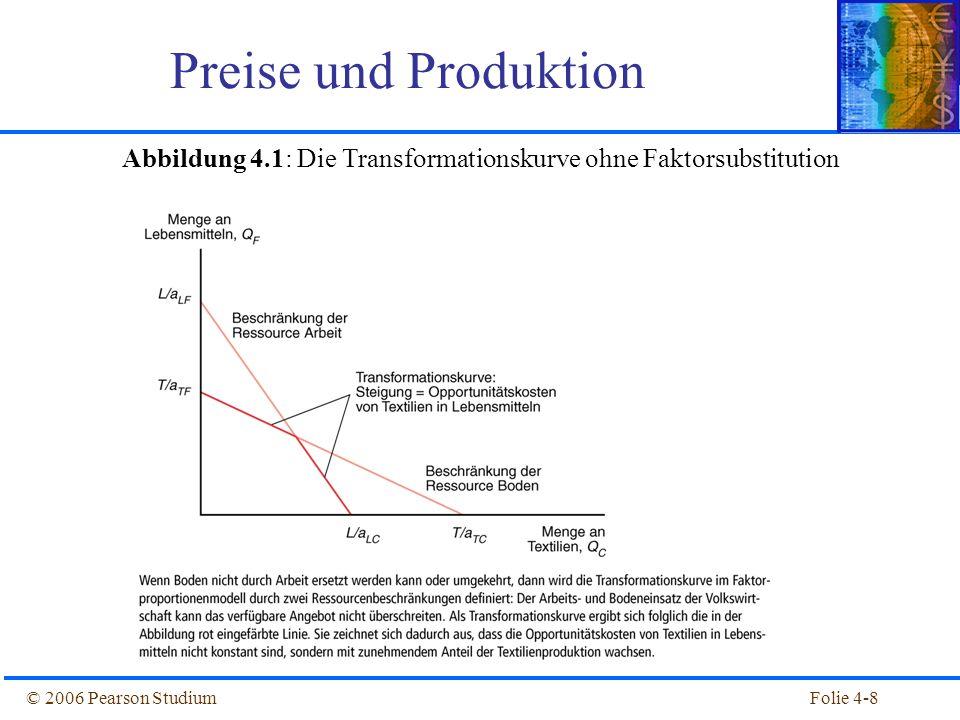 Abbildung 4.1: Die Transformationskurve ohne Faktorsubstitution