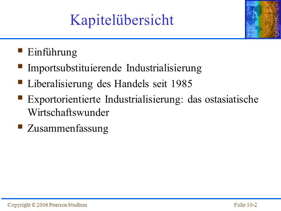 Kapitelübersicht Einführung Importsubstituierende Industrialisierung