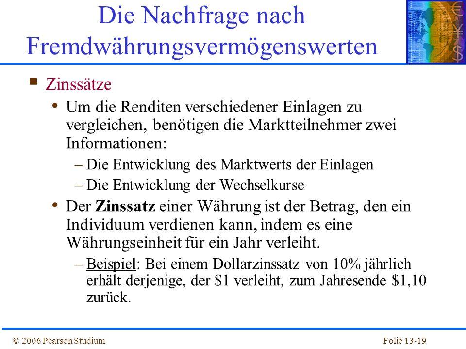 Die Nachfrage nach Fremdwährungsvermögenswerten
