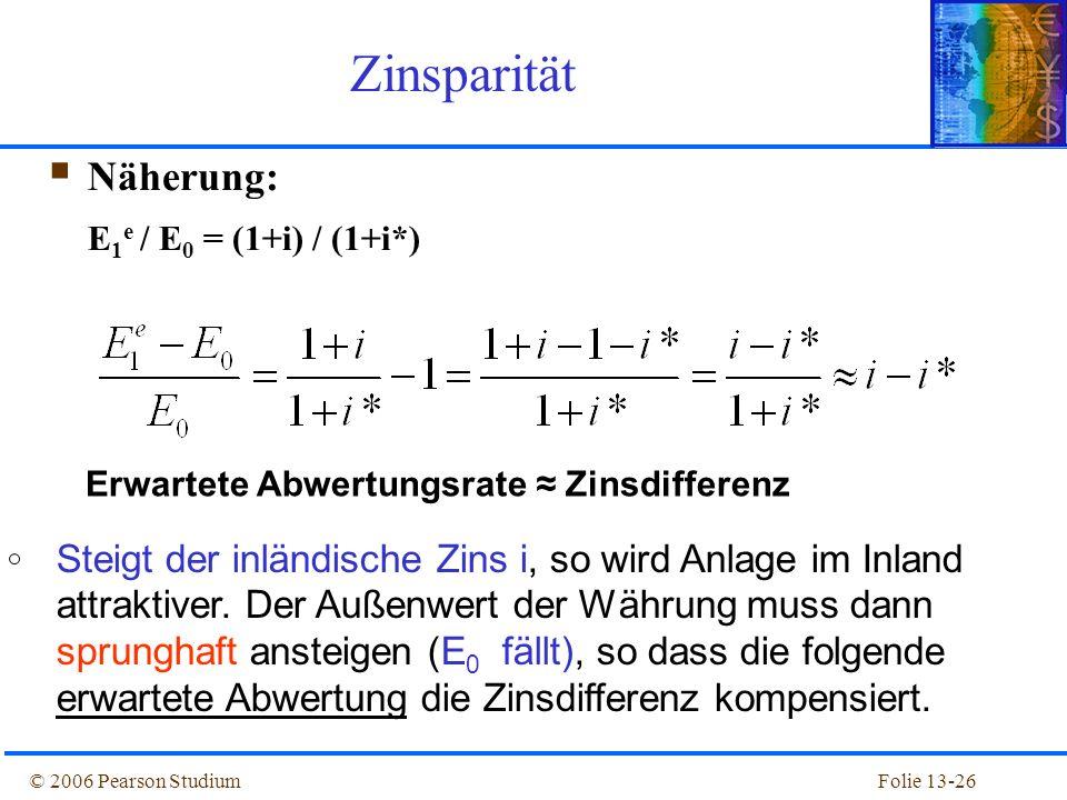 Zinsparität Näherung: E1e / E0 = (1+i) / (1+i*)