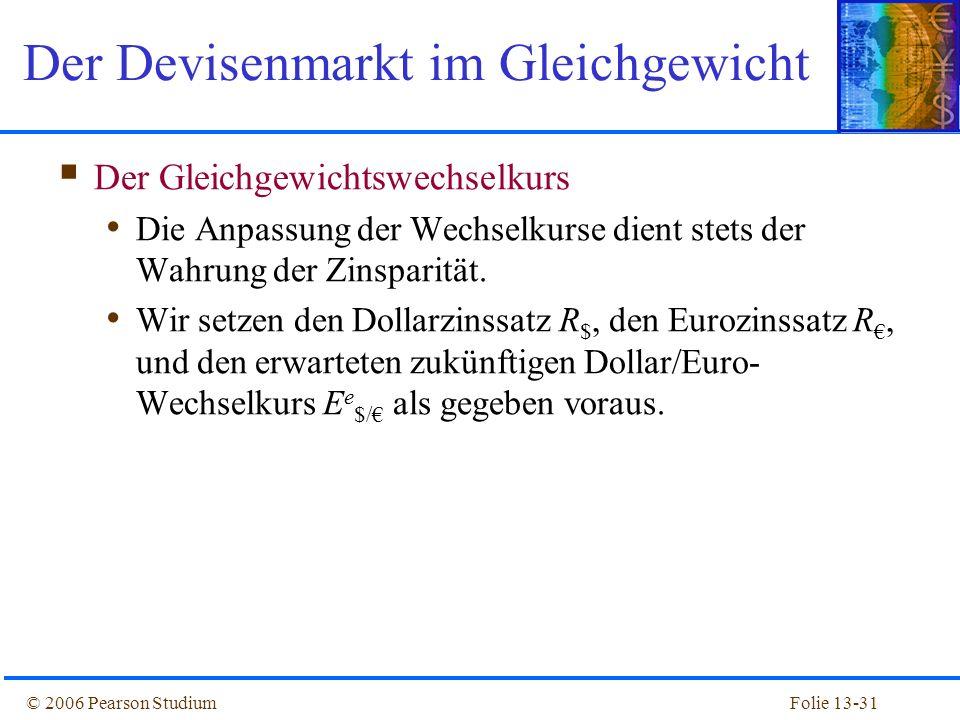 Der Devisenmarkt im Gleichgewicht