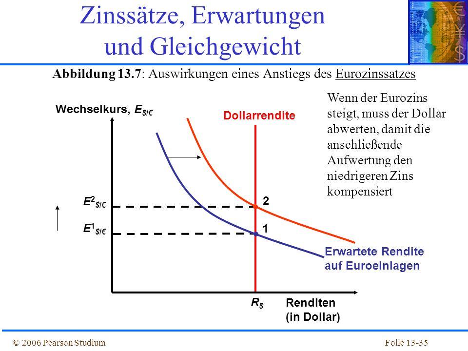 Zinssätze, Erwartungen und Gleichgewicht