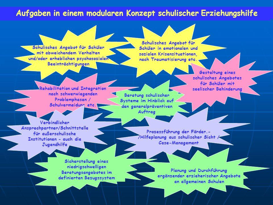 Aufgaben in einem modularen Konzept schulischer Erziehungshilfe