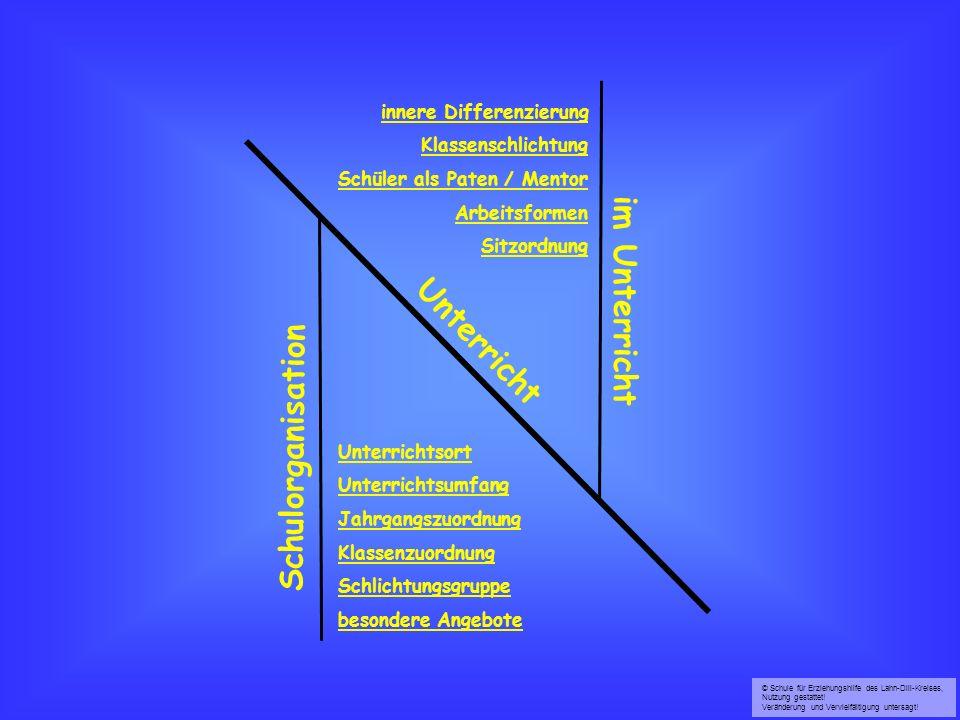 im Unterricht Unterricht Schulorganisation innere Differenzierung