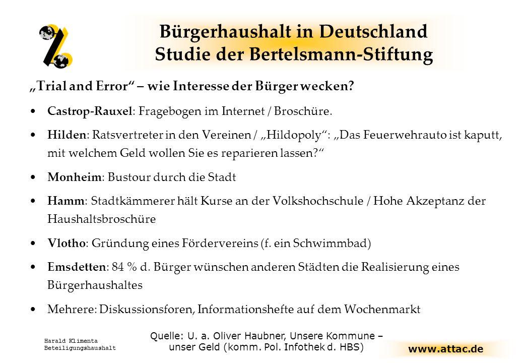 Bürgerhaushalt in Deutschland Studie der Bertelsmann-Stiftung