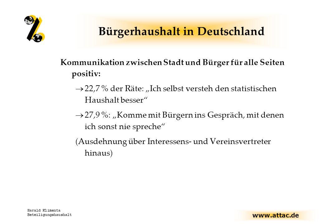 Bürgerhaushalt in Deutschland