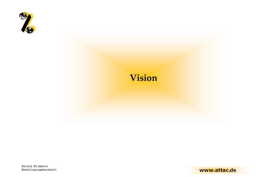 Vision Harald Klimenta Beteiligungshaushalt