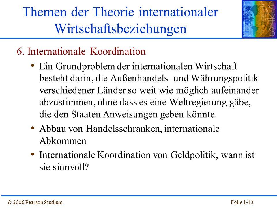 Themen der Theorie internationaler Wirtschaftsbeziehungen