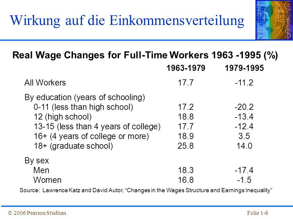 Wirkung auf die Einkommensverteilung