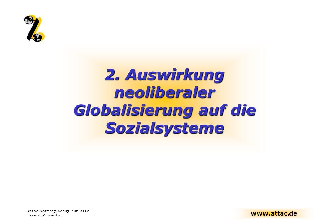 2. Auswirkung neoliberaler Globalisierung auf die Sozialsysteme