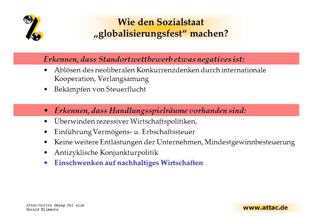 """Wie den Sozialstaat """"globalisierungsfest machen"""
