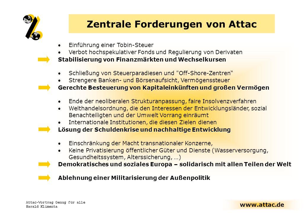 Zentrale Forderungen von Attac