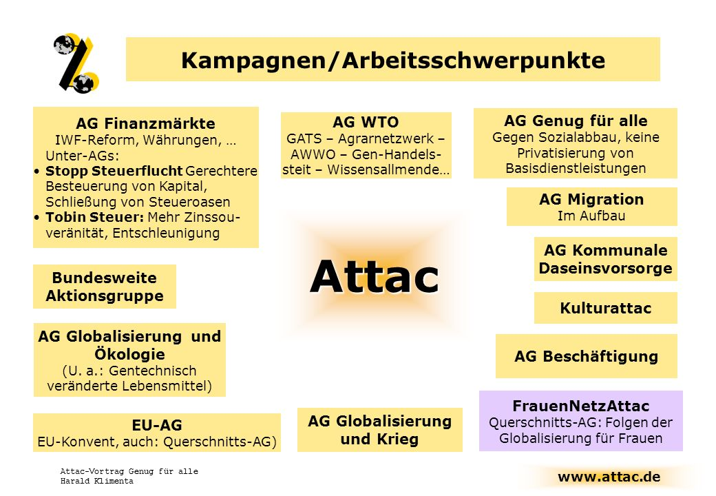 Attac Kampagnen/Arbeitsschwerpunkte AG Finanzmärkte AG Genug für alle