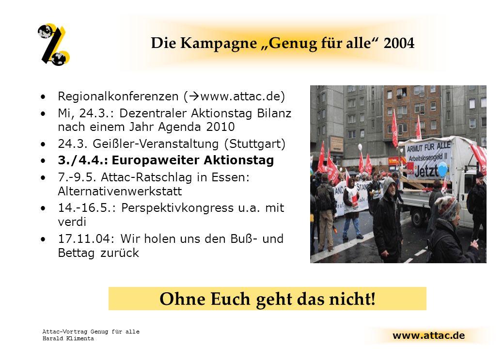 "Die Kampagne ""Genug für alle 2004"