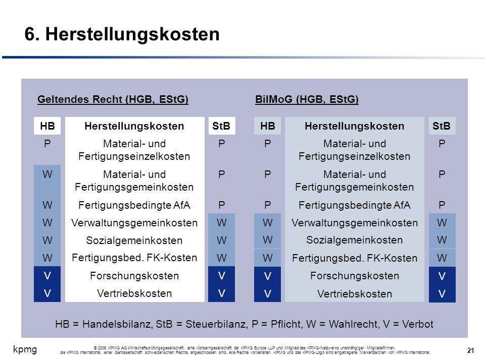 6. Herstellungskosten Geltendes Recht (HGB, EStG) BilMoG (HGB, EStG)