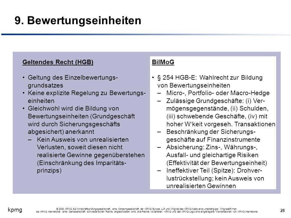 9. Bewertungseinheiten Geltendes Recht (HGB)