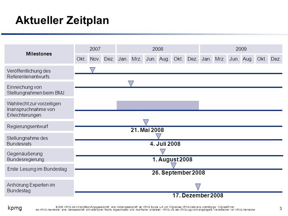 Aktueller Zeitplan 21. Mai 2008 4. Juli 2008 1. August 2008