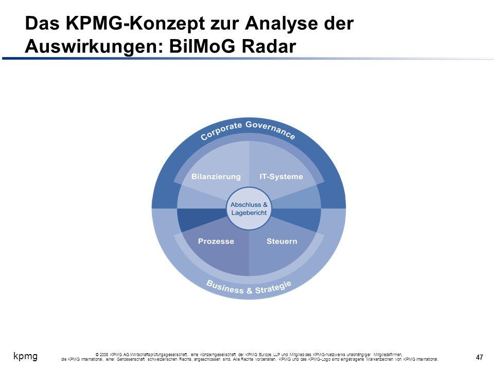 Das KPMG-Konzept zur Analyse der Auswirkungen: BilMoG Radar
