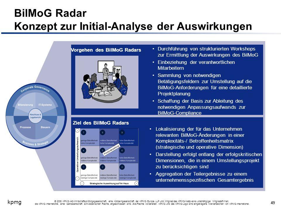 BilMoG Radar Konzept zur Initial-Analyse der Auswirkungen