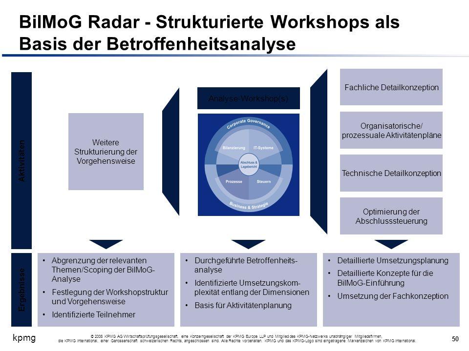 BilMoG Radar - Strukturierte Workshops als Basis der Betroffenheitsanalyse