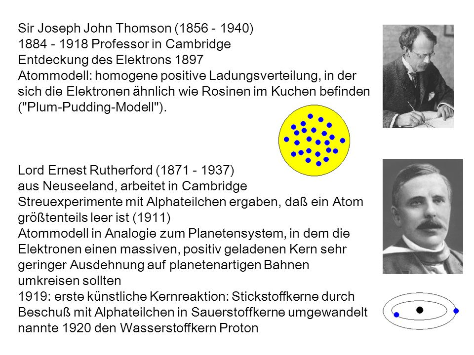 Sir Joseph John Thomson (1856 - 1940)