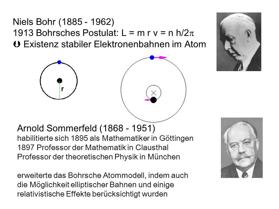 1913 Bohrsches Postulat: L = m r v = n h/2p