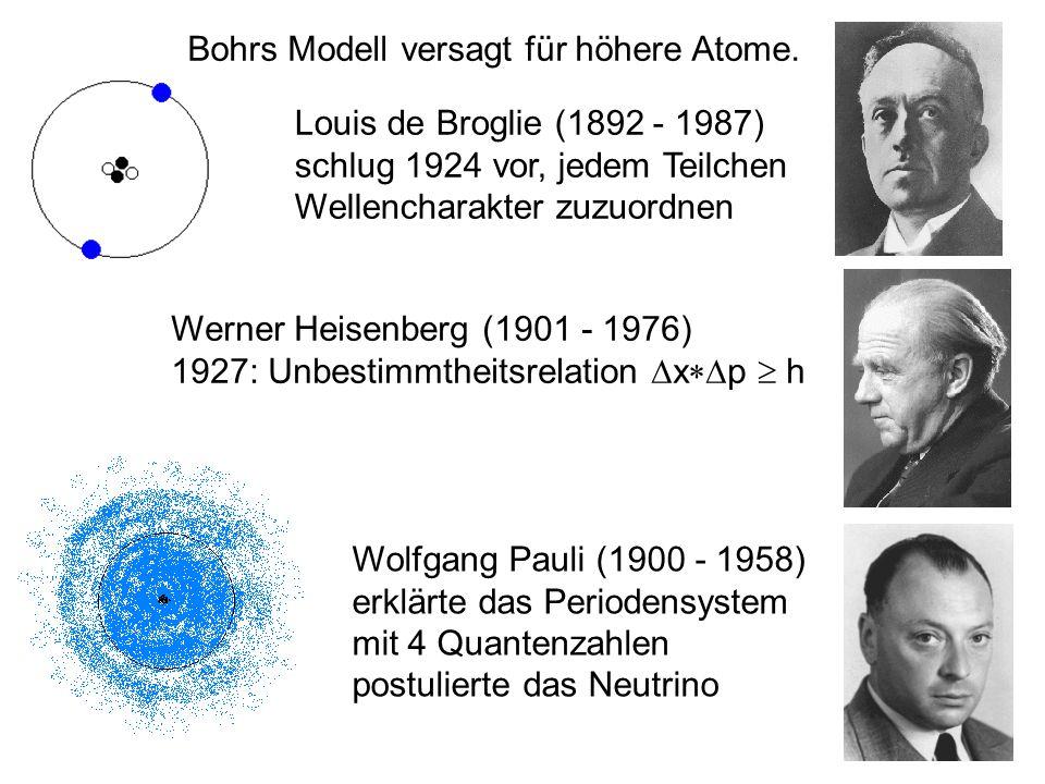 Bohrs Modell versagt für höhere Atome.
