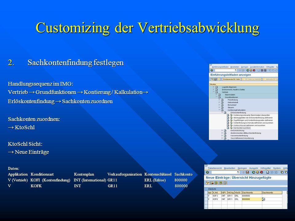 Customizing der Vertriebsabwicklung