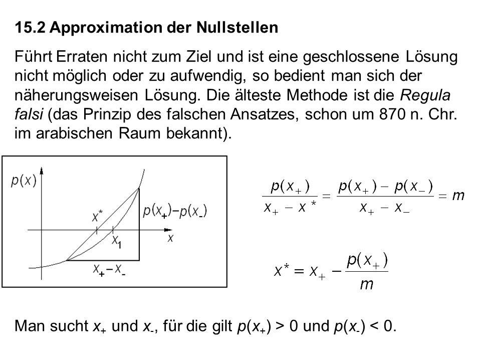 15.2 Approximation der Nullstellen