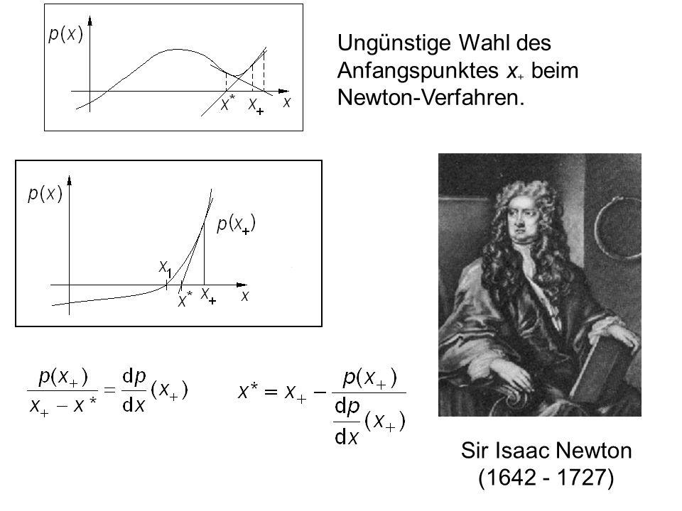 Ungünstige Wahl des Anfangspunktes x+ beim Newton-Verfahren.