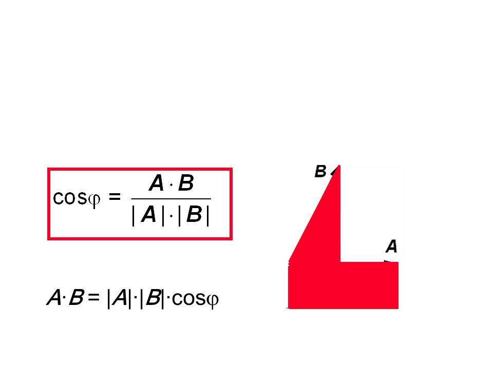 A·B = |A|·|B|·cosj