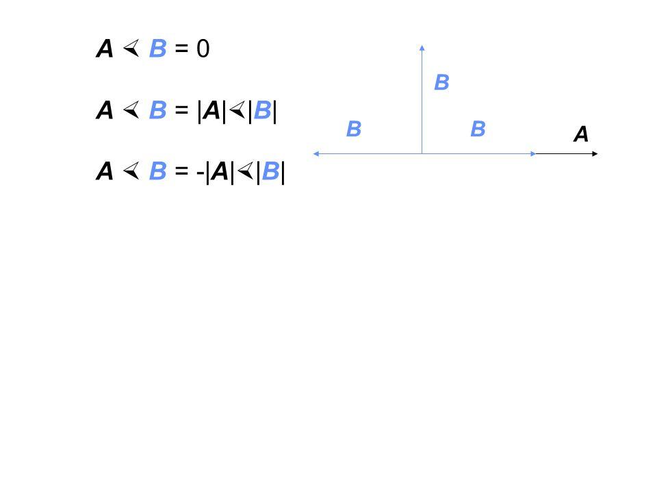 A  B = 0 A  B = |A||B| A  B = -|A||B| B B B A