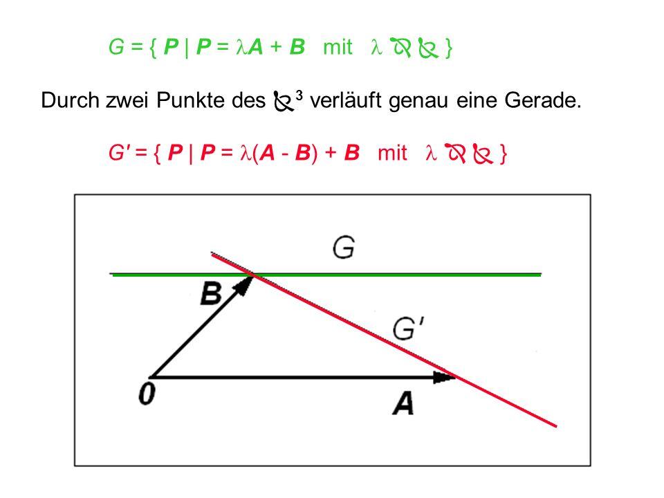 G = { P | P = lA + B mit l   } Durch zwei Punkte des 3 verläuft genau eine Gerade.