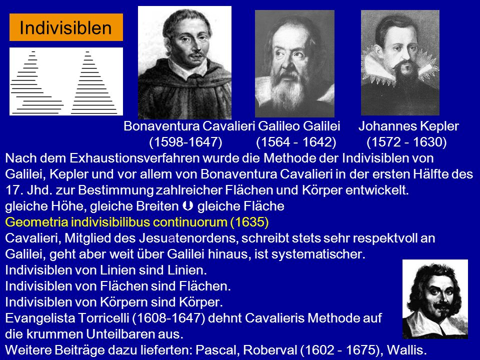 Indivisiblen Bonaventura Cavalieri Galileo Galilei Johannes Kepler